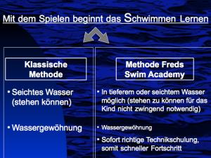 kurz plavania pre deti koleso na plavanie, plavacie koleso swimtrainer 3